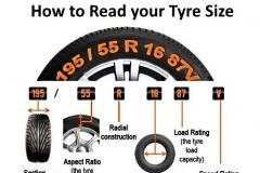 tyre_sizes-info